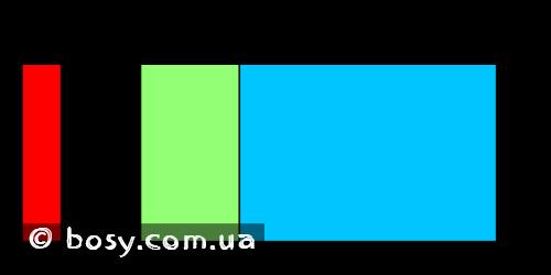 ADSL частоти