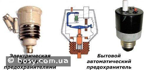 elektricheskie-probki